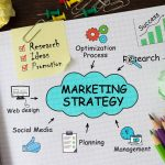 Successful Small Business Marketing For Beginners